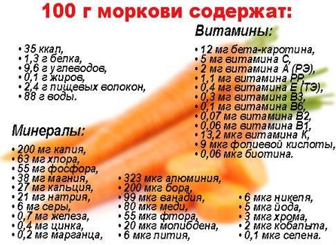 морковь какие витамины