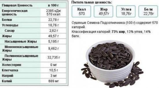калорийность семян подсолнуха