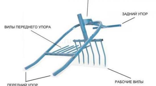 схема лопаты копалки, как сделать своими руками